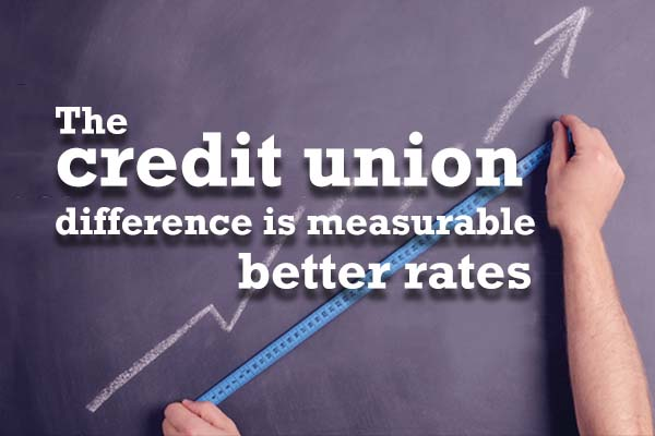 The credit union difference is measurable better rates.  Hands with a tape measure and chalkboard.